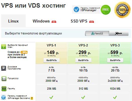 windows vps хостинг зарубежный